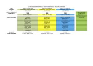 Convocations des U13 pour le 05/10/2019