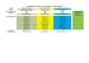 Convocations des U13 pour le 12/10/19