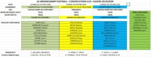 ASGF - U13 - Convocations pour le samedi 18 janvier 2020