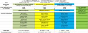 ASGF - Convocations U13 pour le samedi 7 mars 2020