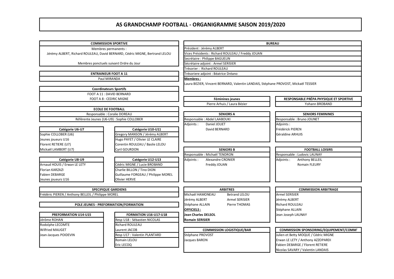Organigramme saison 2019 / 2020