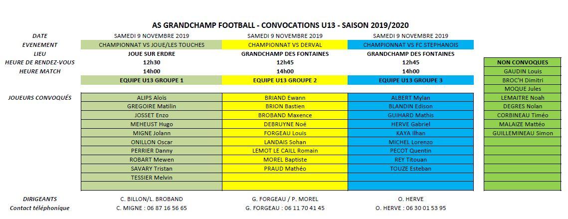 Convocations U13 pour le samedi 9 novembre 2019