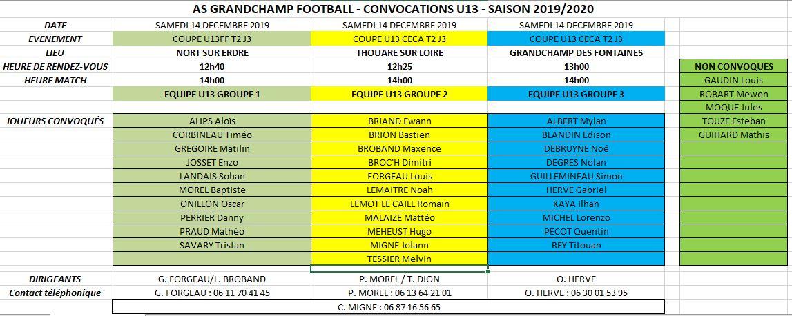 Convocations U13 pour le samedi 14 décembre 2019