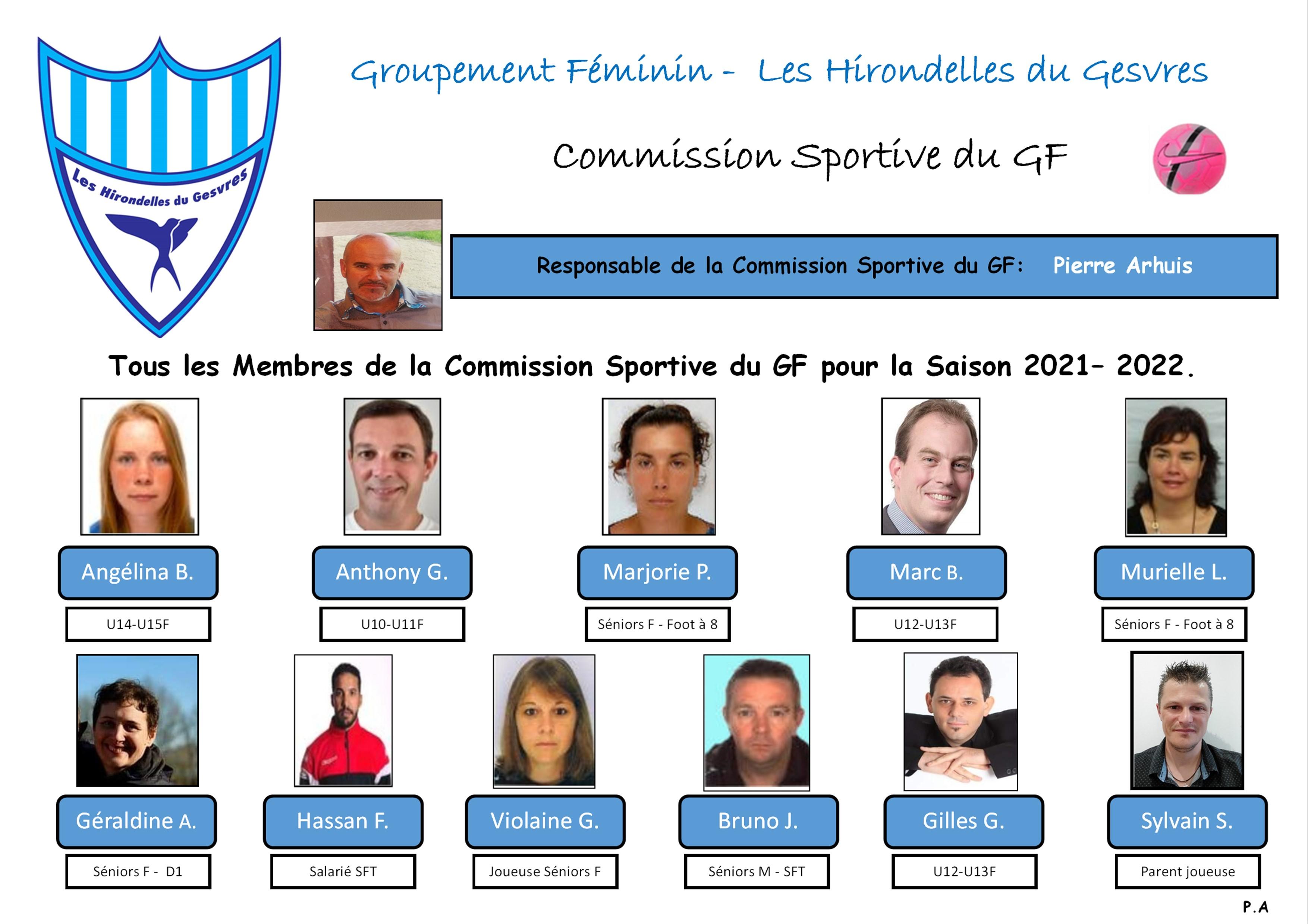 Commission sportive du GF saison 2021/2022