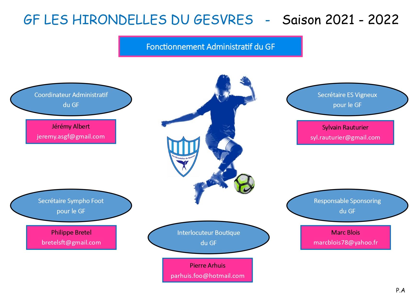 Organigramme administratif du GF saison 2021/2022
