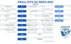 Résultats du week-end des 28 et 29/09/2019