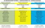 ASGF - Convocations U13 pour le samedi 25 janvier 2020