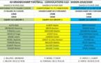 ASGF - Convocations U13 pour le samedi 8 février 2020